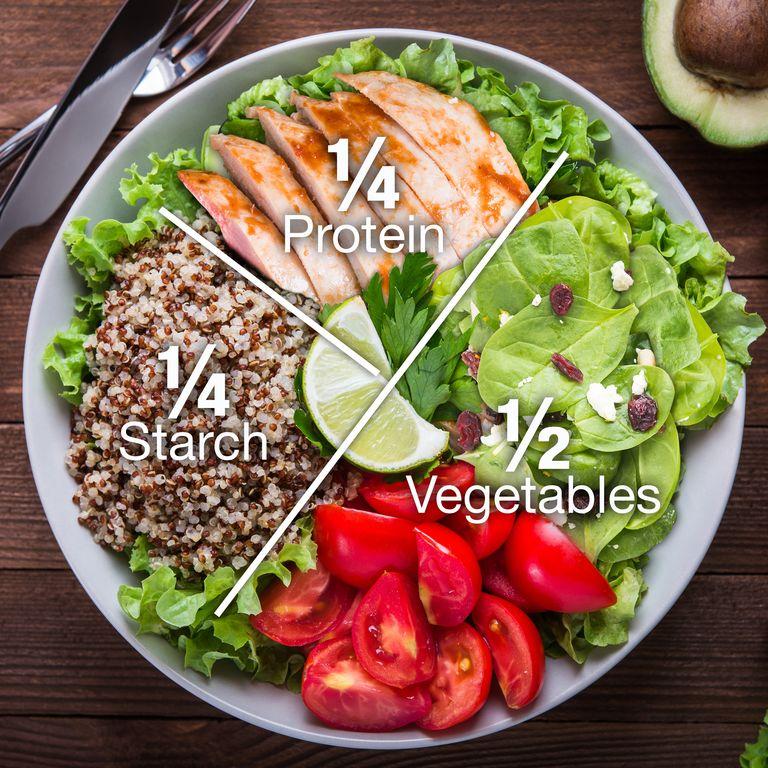 Hur en diabetiker äter, halsosam mat på tallriken